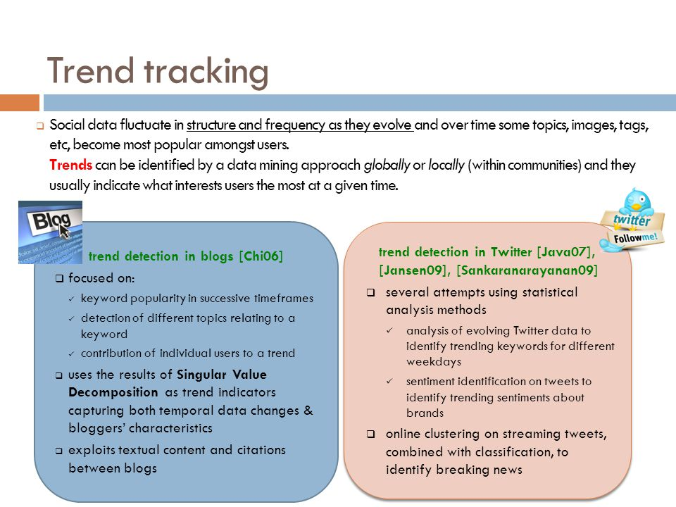 trend detection in blogs [Chi06]